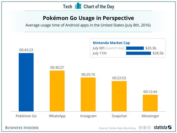 20160711_pokemon.png