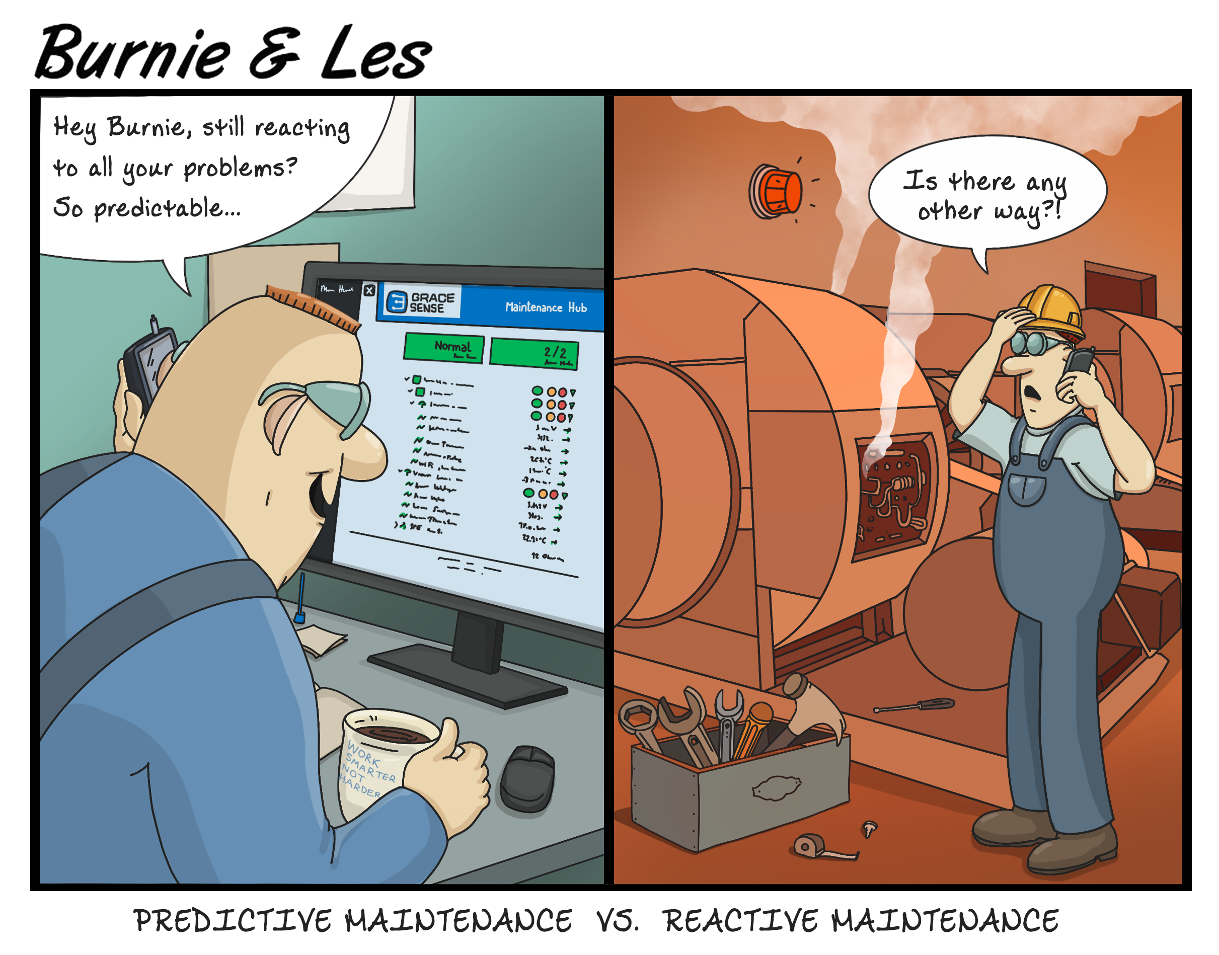 Burnie and Les_Predictive maintenance vs Reactive maintenance