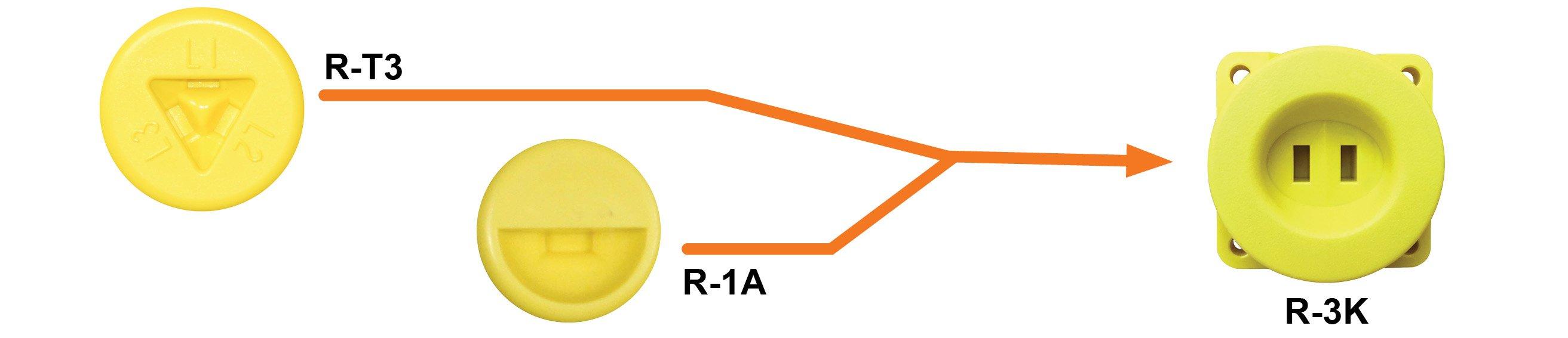 SS-RT3T-SF-EN 21073