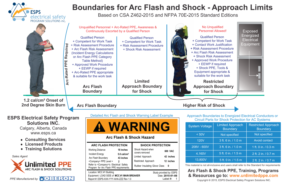 flashandshockhazard.png