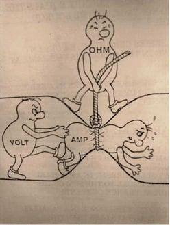 lege fizica.jpg